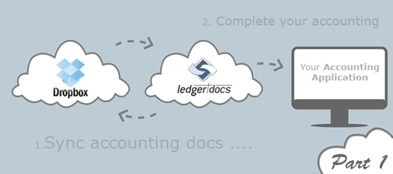 Accounting Integration LedgerDocs Dropbox Easier Bookkeeping Part 1